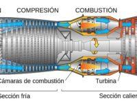 Avanza el acuerdo entre Rolls-Royce para la construcción de un motor en Turquía para el avión TF-X