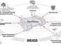 Milrem Robotics propone un sistema de tierra no tripulado a la Comisión Europea